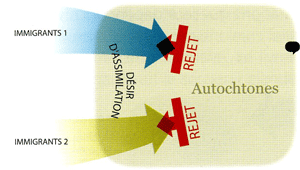 Seuil-1-sq7-Assimilation / rejet 01