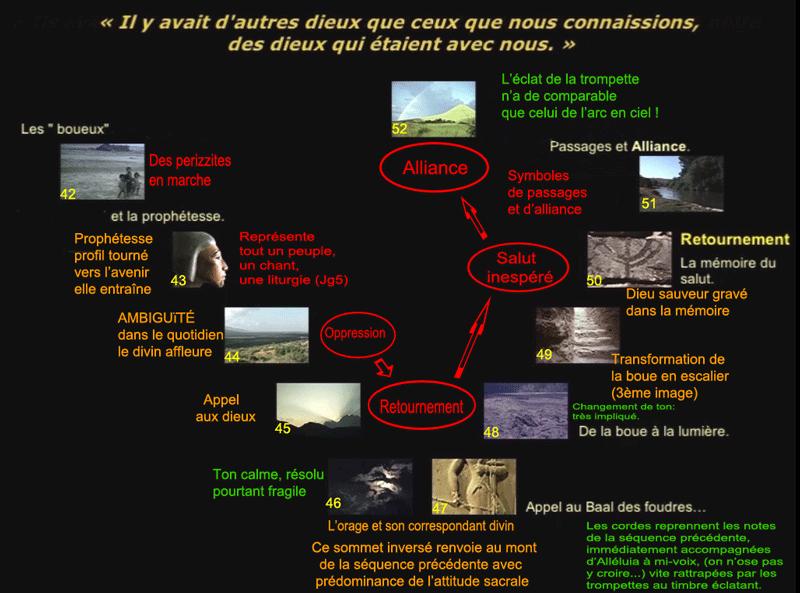 Seuil-1-sq4-Déborah