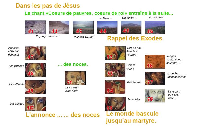 sq-3-05:Béatitudes