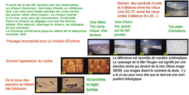 Seuil-1-sq5-Sortie d'Égypte